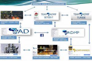 ADMP-lincubateur-virtuel-pan-africain-1