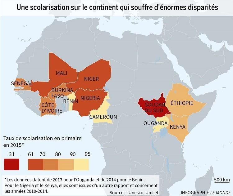 une scolarisation sur le continent qui souffre d'énorme disparité