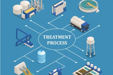 WASTE TREATMENT PROCESS